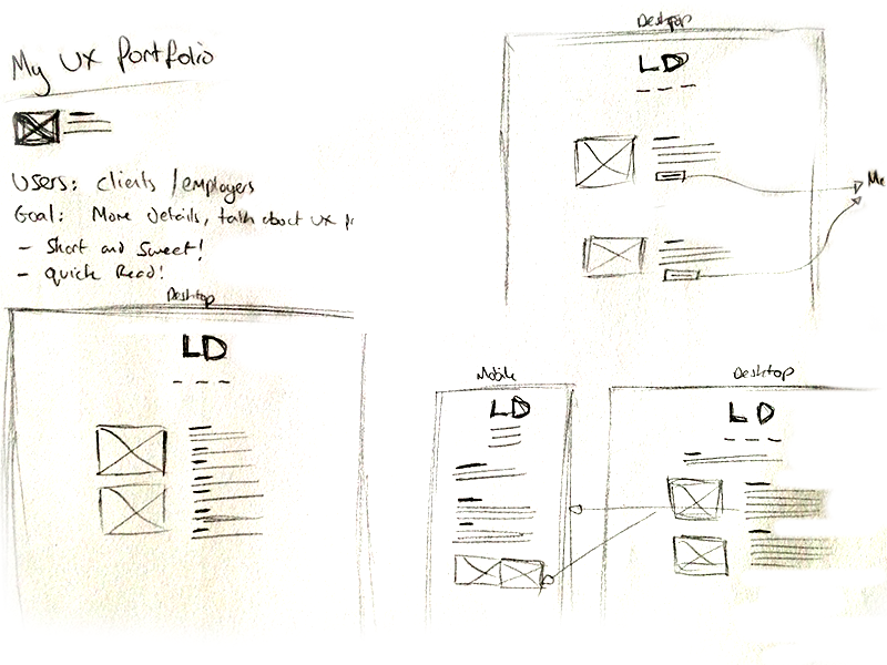 luke dowding ux sketch